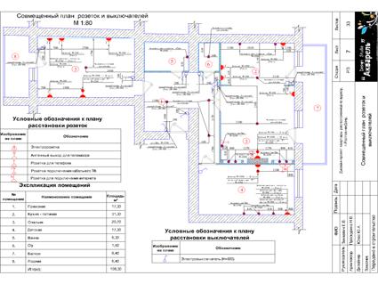 Труб подземная теплоизоляция
